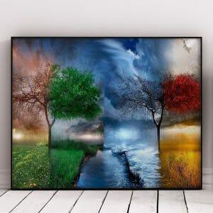 Multi Season and trees